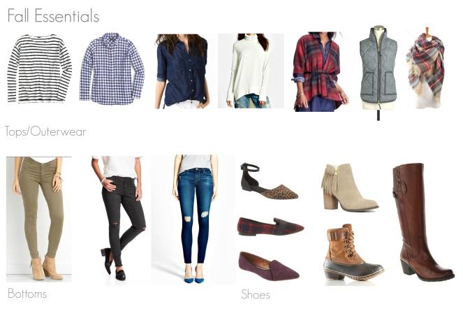 Fall 2015 Wardrobe Essentials